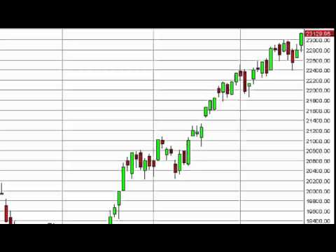 FTSE MIB Technical Analysis for March 23 2015 by FXEmpire.com