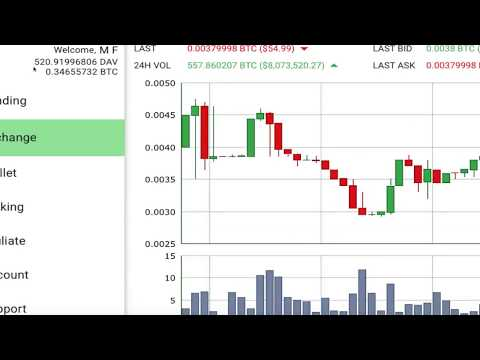 HOW I MADE 5500% GAIN IN DAVORCOIN.  I TURNED $563.00 INTO $30738.76. I MADE A $27000 LOAN ON DAY 0