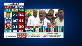 Chittoor Parliament Candidate Reddappa About YCP Win In AP | Election Results 2019 Update