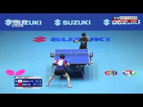 2015 Asian Championships WT-Final: CHINA Vs JAPAN [HD1080p] [Full Match/Chinese]