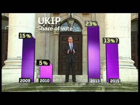 Is this the dawn of a new era for Ukip?