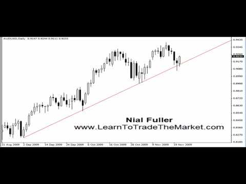 Forex Training Tutorial on Pin Bar Strategy