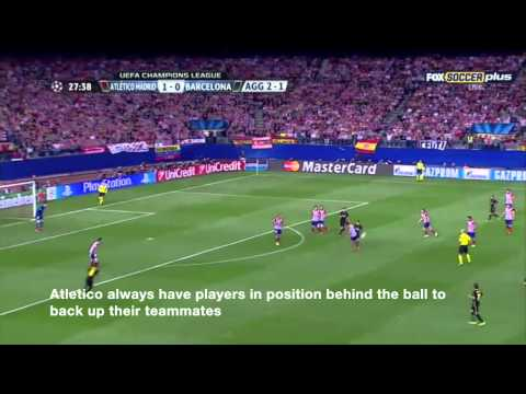 Atletico Madrid defensive structure