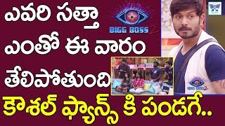 Who WIll Be in Finals ? || Telugu Bigg Boss 2 Season Latest Updates | Nani BiggBoss || Kaushal Army