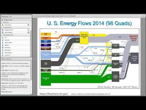 Water and Electricity Generation, including Sources of Water for Energy Production
