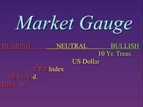 ECONOMIC COLLAPSE 2011: US Default & Stock Crash? Treasuries & US Dollar Rise, Stocks Fall! 8-1-11