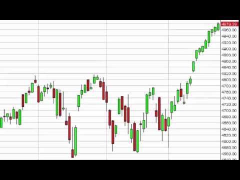 NASDAQ Technical Analysis for February 26 2015 by FXEmpire.com