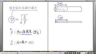 高校物理解説講義:「弦と気柱の振動」講義5