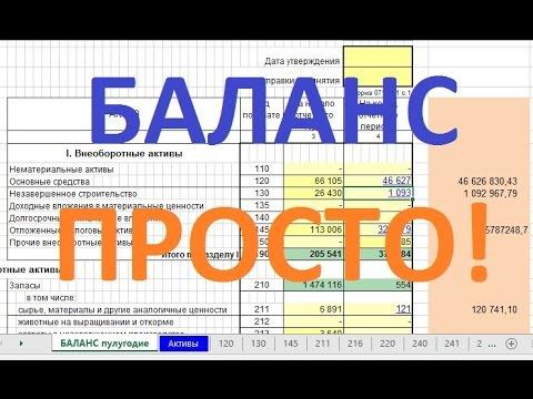 Образец заполнения формы бухгалтерского баланса