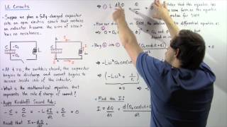 LC Circuits and Current Oscillation