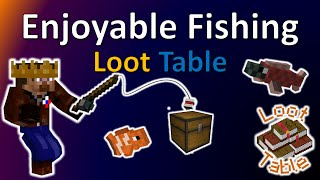 Enjoyable Fishing | Loot Table Creation | TheBalliBoys