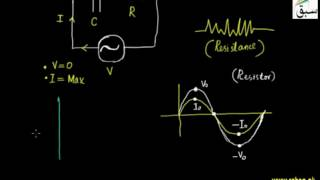 R-C and R-L Series Circuits