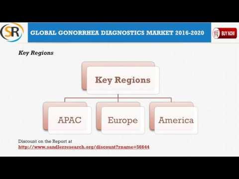 Global Gonorrhea Diagnostics Market 2016 2020