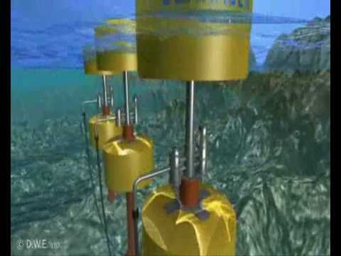 SEARASER Wave Energy Device - How it works