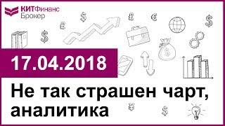 Не так страшен чарт, аналитика - 17.04.2018; 16:00 (мск)
