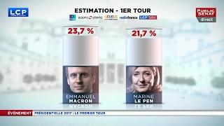 Election présidentielle 2017 🇫🇷 - résultats du 1er tour (estimations de 20h)