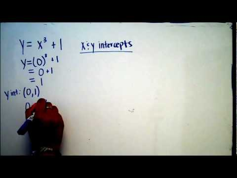 Supplemental Instruction - Math 119: Finding and Graphing X-Y Intercepts