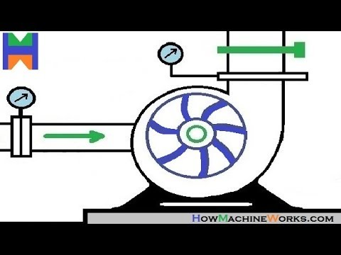How centrifugal home water pump works - in detail