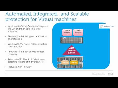 Introducing Dell EqualLogic Host Integration Tools for VMware