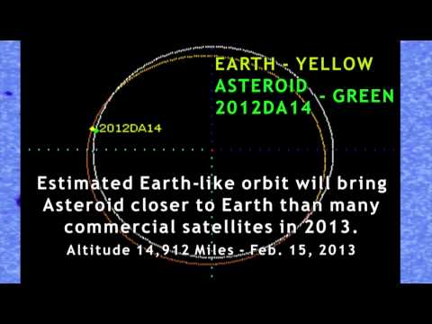 Asteroid Will Fly Closer Than Satellites | Video