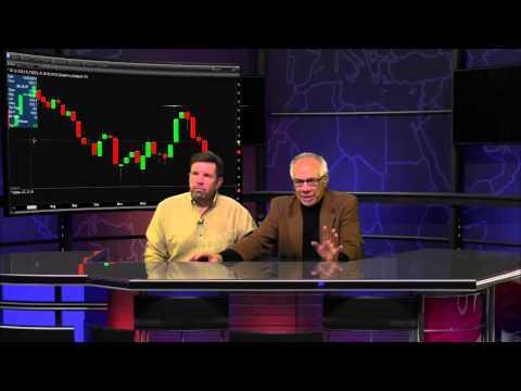 Feb 20th Daily Stock Market Recap by Tom O'Brien on TFNN   2015