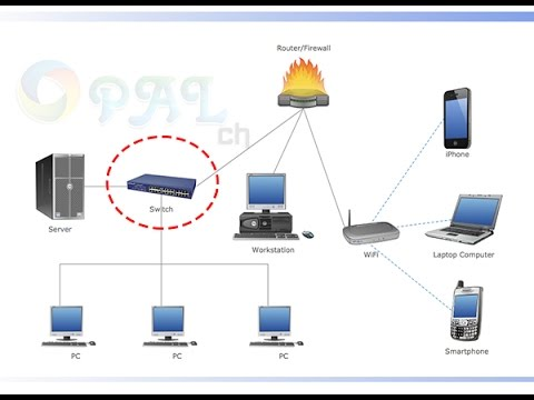 Network Switch Port Mapper - Download & Tutorial