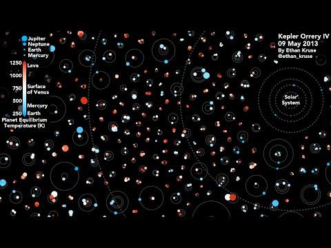Kepler Orrery IV