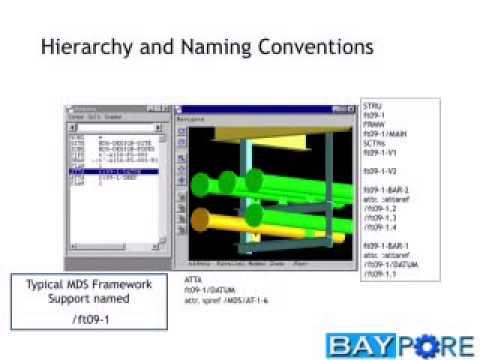3D Modelling for Plant & Offshore Platform Design