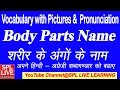 English Vocabulary   Body Parts Name With Picture And Hindi Meaning   शरीर के अंगो के नाम