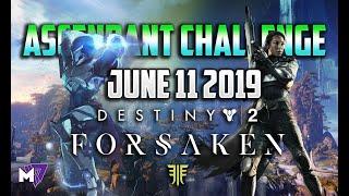 Ascendant Challenge Guide June 11 2019 | Destiny 2 Forsaken | Taken Eggs & Lore Locations