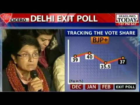 Cicero Exit Poll: Aravind Kejriwal to form government in Delhi?