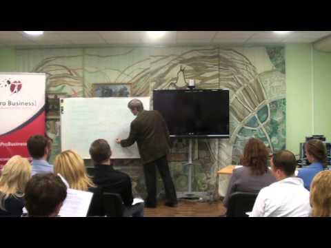 НЛП в бизнесе: часть 3. Модель SCORE.