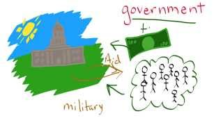 Government  Definition for Kids