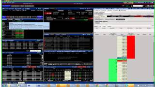 Interactive Brokers Tutorials by Simpler Trading