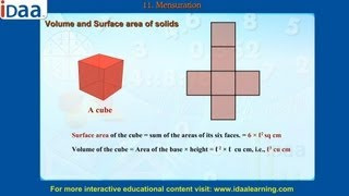 Mensuration CBSE Class 8 - Math Geometry