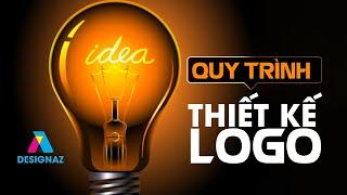 quy trình Thiết kế logo cho khách hàng, học thiết kế logo