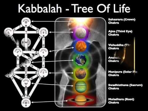WOEIH 42 Kabbalah and the Tree Of Life - Full