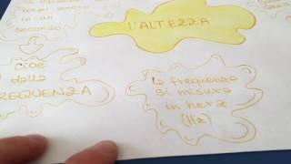Le Caratteristiche Dei Suoni 2 - L'ALTEZZA - Educazione Musicale Junior