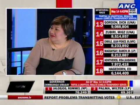 Outlook: How #Halalan2013 could affect 2016 presidential race