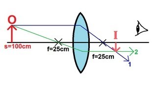 Physics - Optics: Lenses (1 of 4) Converging Lens