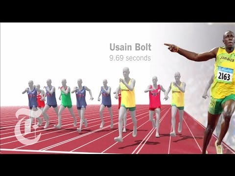 Usain Bolt's Gold In The 2012 Olympics 100 Meter Sprint  - All The Medalists video