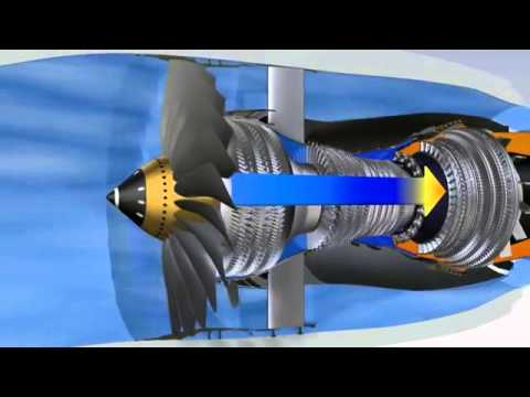 How does a Turbo Fan Engine CFM56 7 Work - YouTube