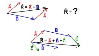 Physics - Mechanics: Vectors (6 of 21) Adding Vectors Graphically - Tip-To-Toe Method