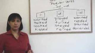 Past Tense Regular Verb Pronunciation