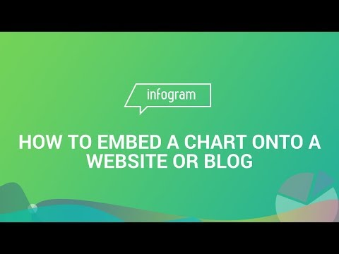 How to Embed a Chart onto a Website or Blog