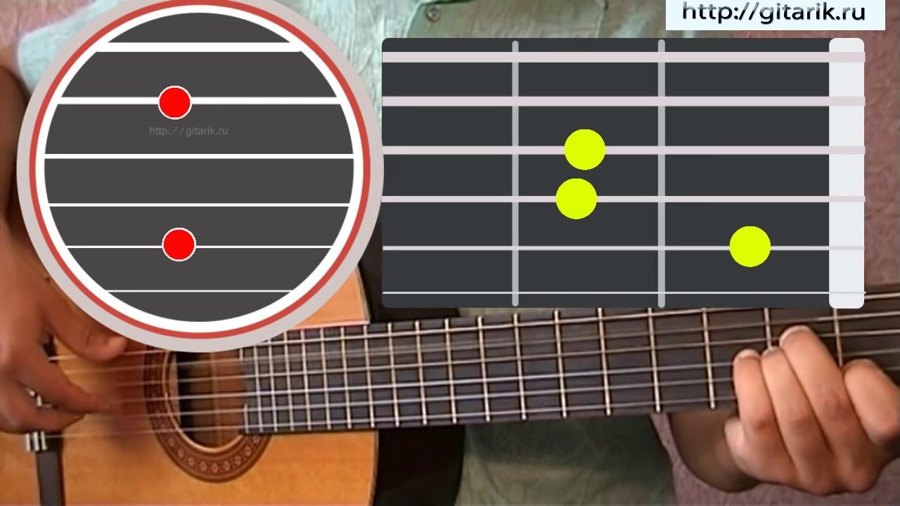 на гитаре реквием по мечте: