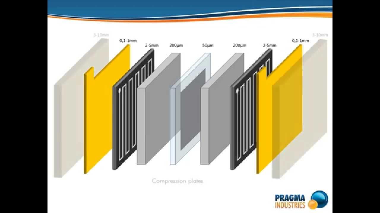 Diy Fuel Cell Membrane Les Baux De Provence Wiring Diagram Hho Generator Pem How It Works Youtube