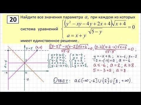 Задание 8 по математике егэ 2015 с решением