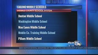 Failing Schools Mobile County