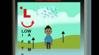 HIGH AND LOW PRESSURE SYSTEMS